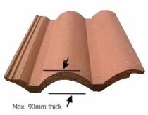 VELUX EDW 0000 Tile Flashing